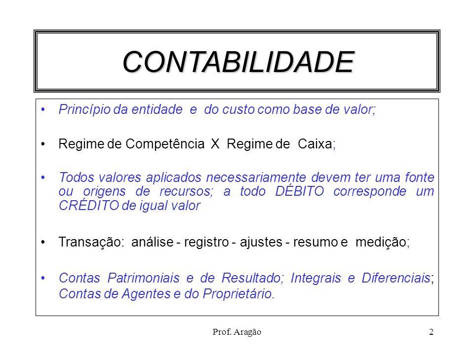 CONTABILIDADE Princípio da entidade e do custo como base de valor;