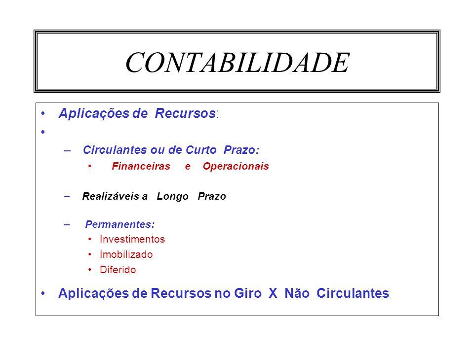 CONTABILIDADE Aplicações de Recursos: