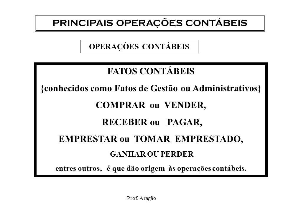 PRINCIPAIS OPERAÇÕES CONTÁBEIS