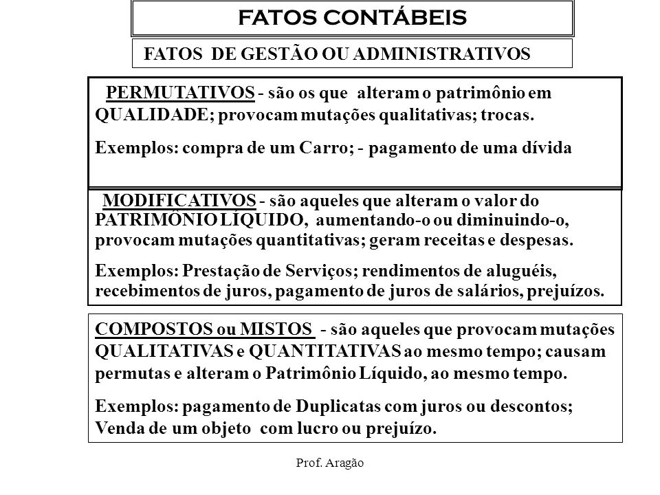FATOS CONTÁBEIS FATOS DE GESTÃO OU ADMINISTRATIVOS
