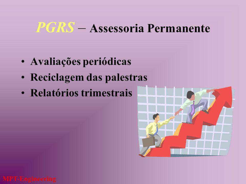PGRS – Assessoria Permanente