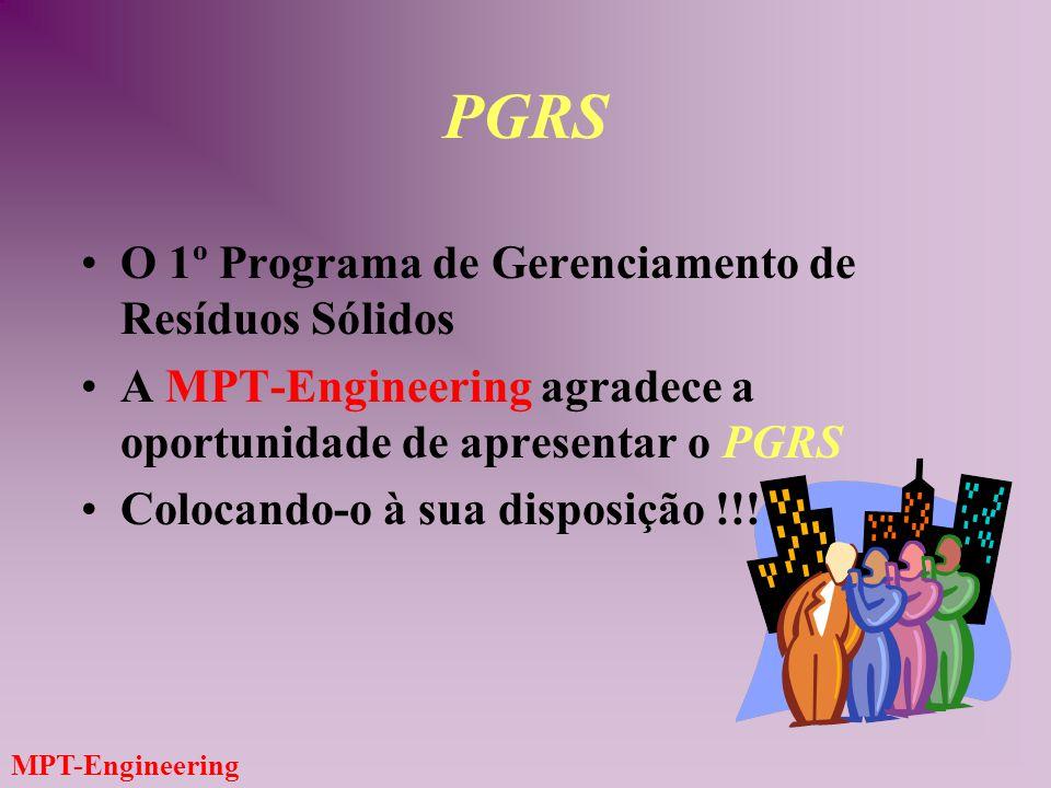 PGRS O 1º Programa de Gerenciamento de Resíduos Sólidos