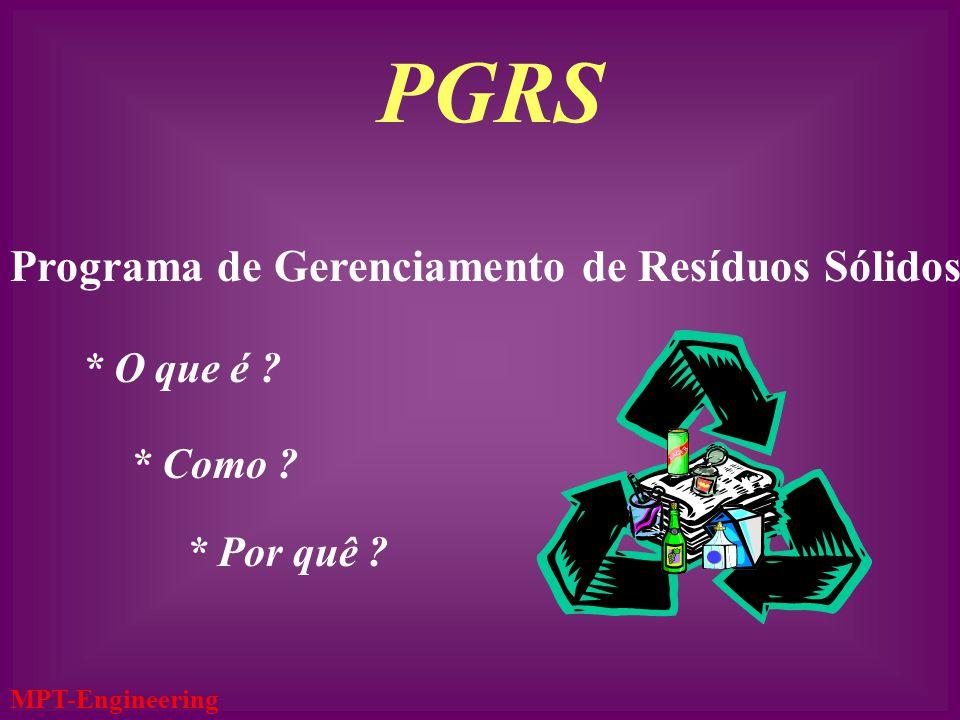 PGRS Programa de Gerenciamento de Resíduos Sólidos * O que é