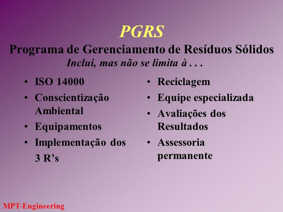 PGRS Programa de Gerenciamento de Resíduos Sólidos