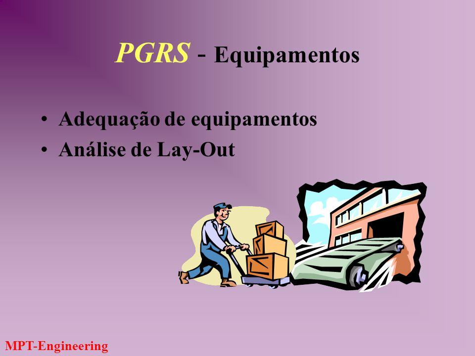 PGRS - Equipamentos Adequação de equipamentos Análise de Lay-Out