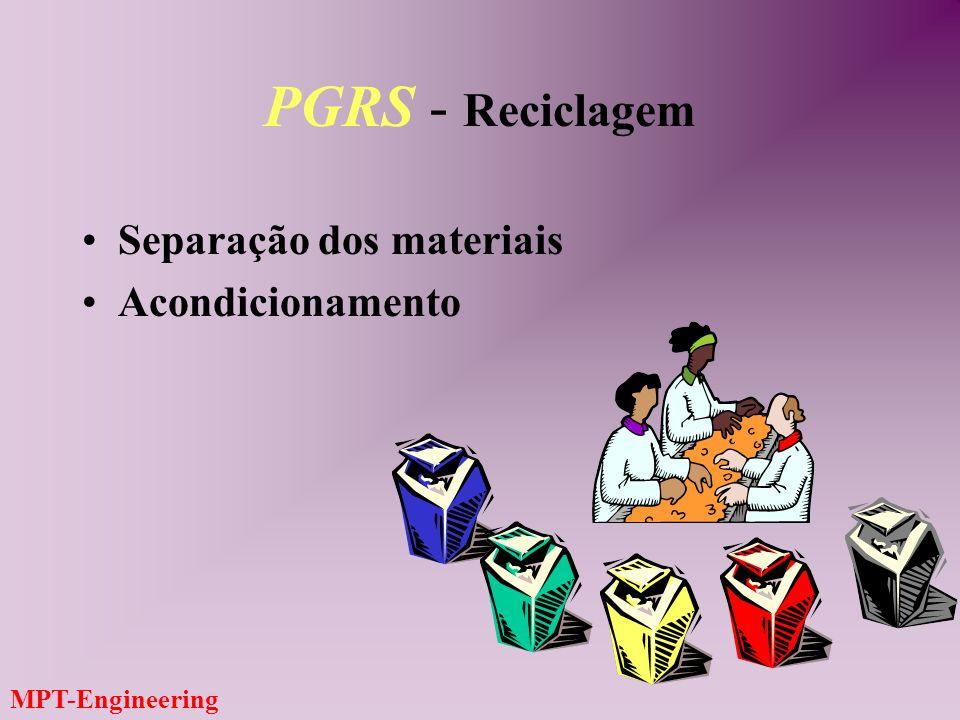 PGRS - Reciclagem Separação dos materiais Acondicionamento