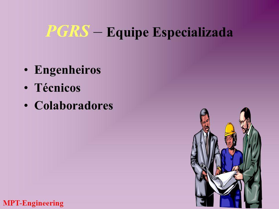 PGRS – Equipe Especializada