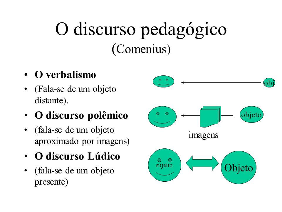 O discurso pedagógico (Comenius)