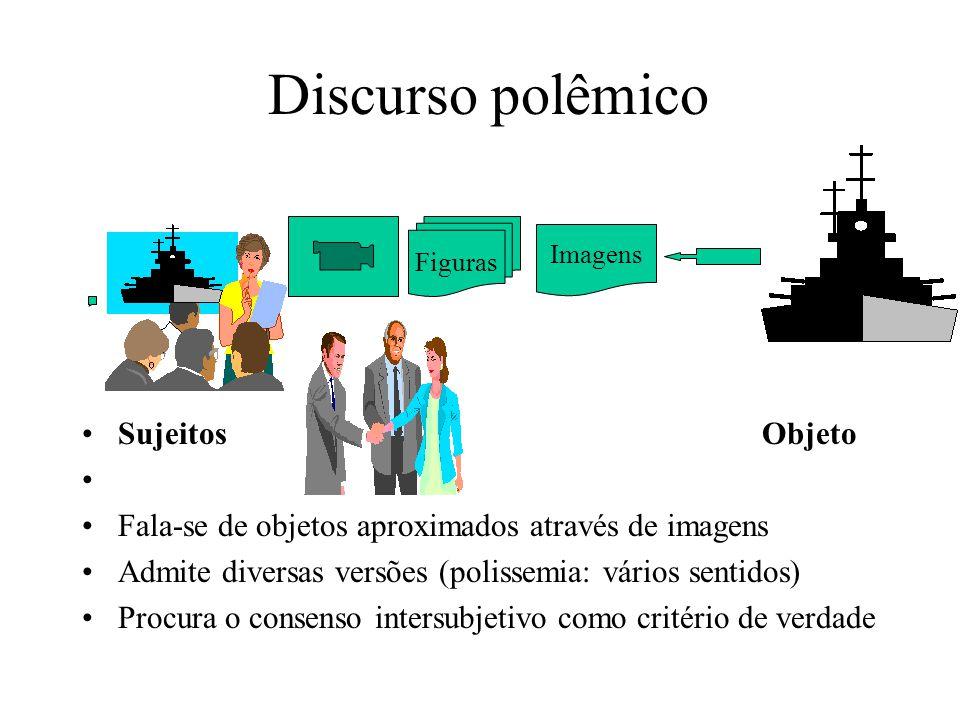 Discurso polêmico Sujeitos Objeto