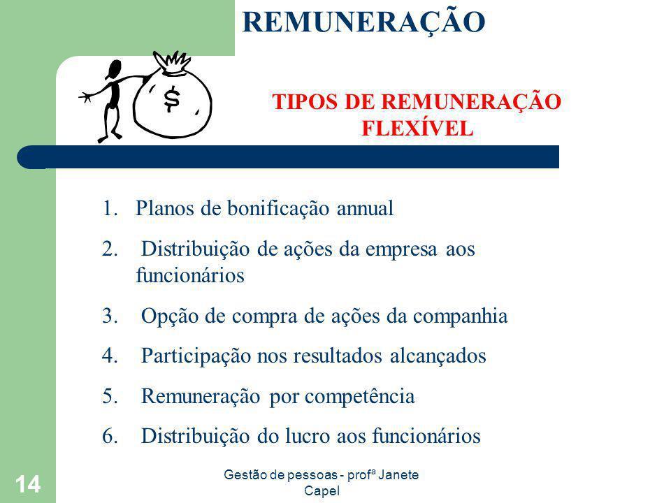 TIPOS DE REMUNERAÇÃO FLEXÍVEL