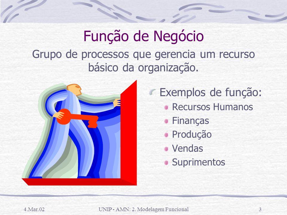 Função de Negócio Grupo de processos que gerencia um recurso básico da organização. Exemplos de função: