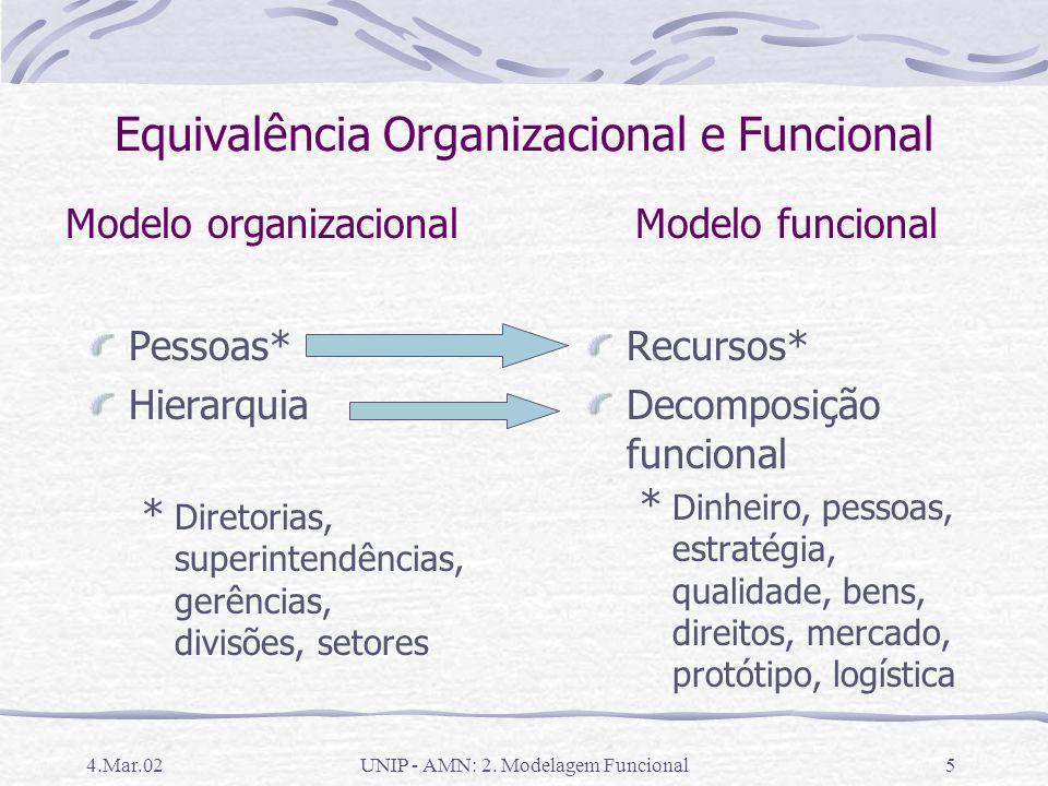 Equivalência Organizacional e Funcional