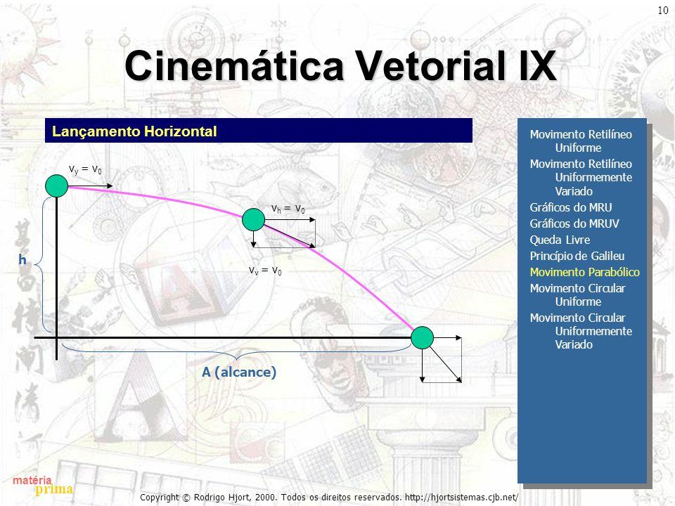 Cinemática Vetorial IX
