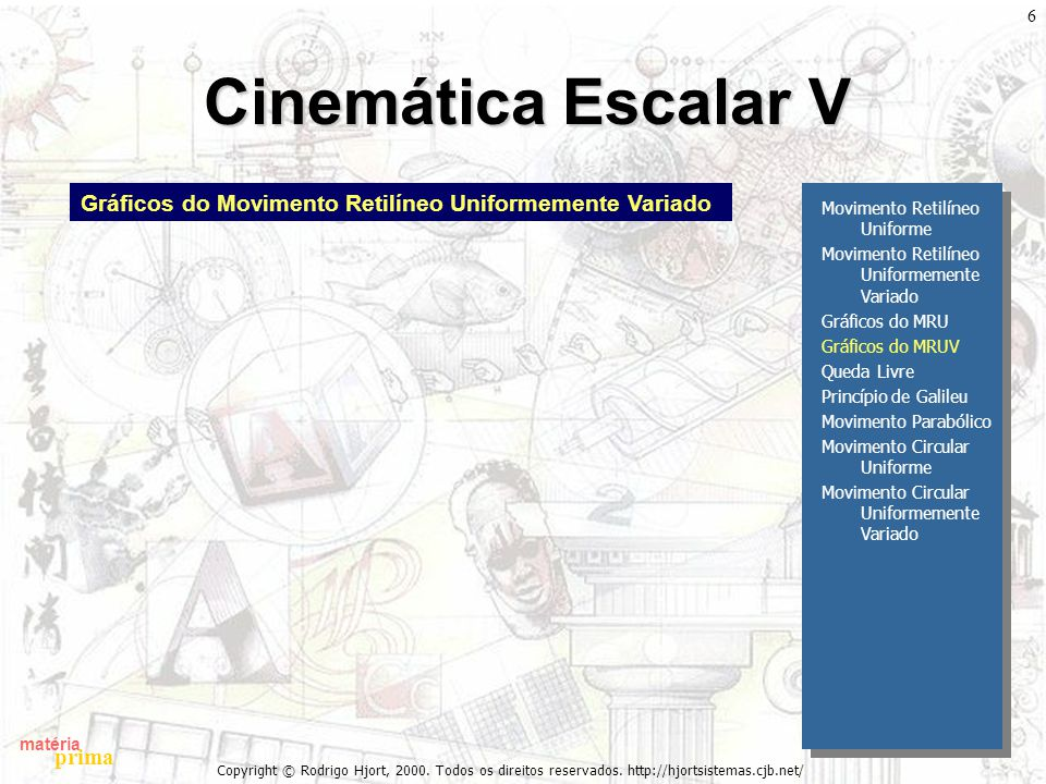 Cinemática Escalar V Gráficos do Movimento Retilíneo Uniformemente Variado. Movimento Retilíneo Uniforme.
