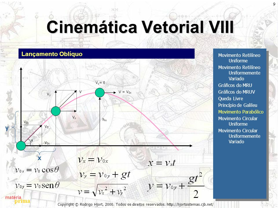 Cinemática Vetorial VIII