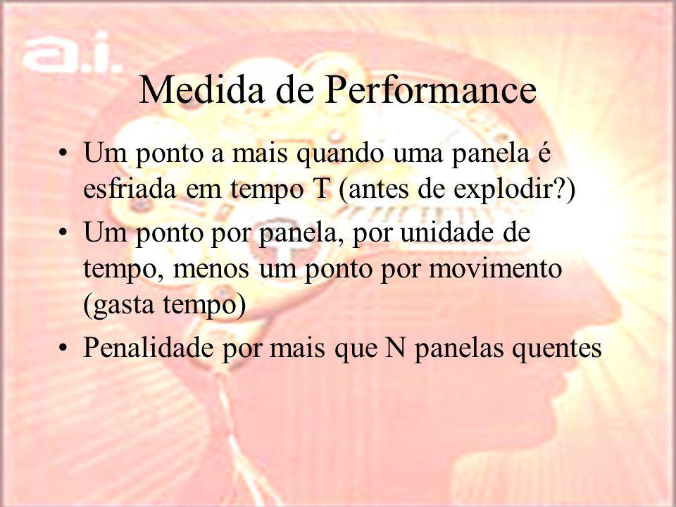 Medida de Performance Um ponto a mais quando uma panela é esfriada em tempo T (antes de explodir )