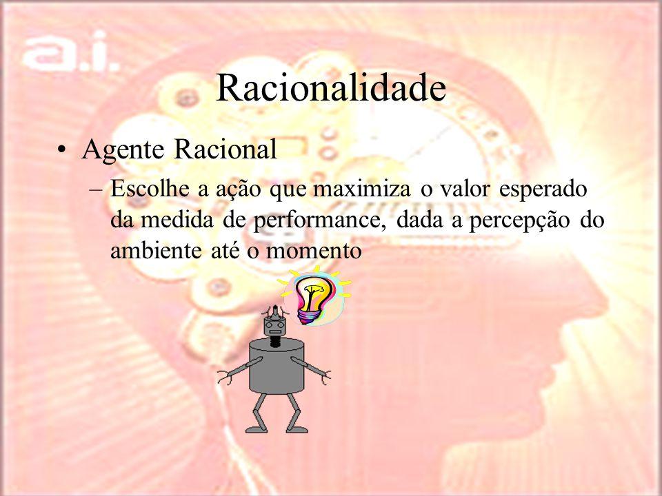 Racionalidade Agente Racional