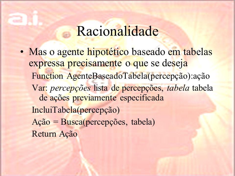 Racionalidade Mas o agente hipotético baseado em tabelas expressa precisamente o que se deseja. Function AgenteBaseadoTabela(percepção):ação.
