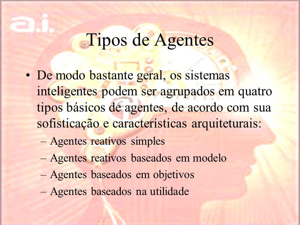 Tipos de Agentes