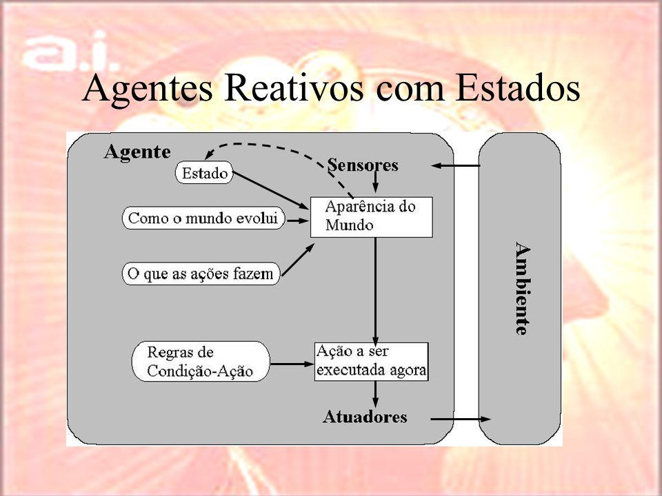Agentes Reativos com Estados