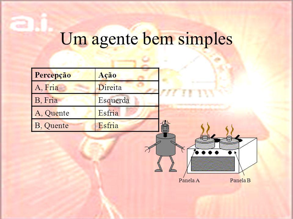 Um agente bem simples Percepção Ação A, Fria Direita B, Fria Esquerda