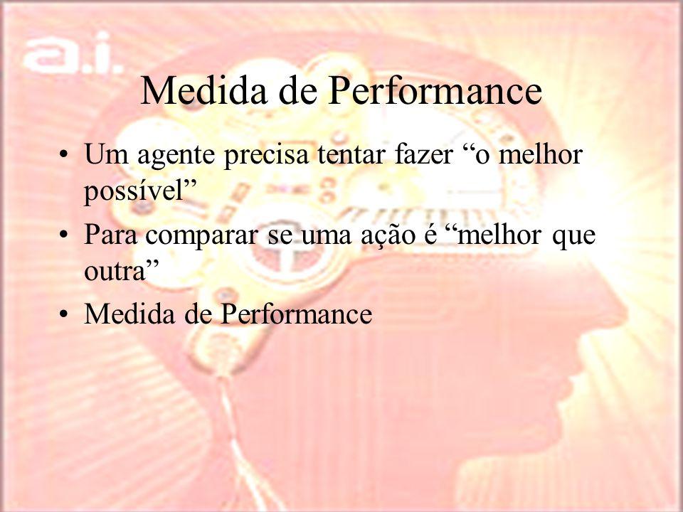 Medida de Performance Um agente precisa tentar fazer o melhor possível Para comparar se uma ação é melhor que outra