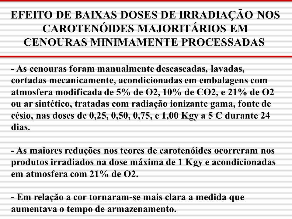 EFEITO DE BAIXAS DOSES DE IRRADIAÇÃO NOS CAROTENÓIDES MAJORITÁRIOS EM