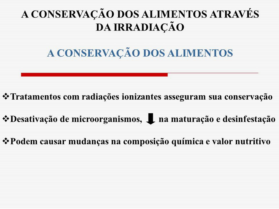 A CONSERVAÇÃO DOS ALIMENTOS ATRAVÉS A CONSERVAÇÃO DOS ALIMENTOS