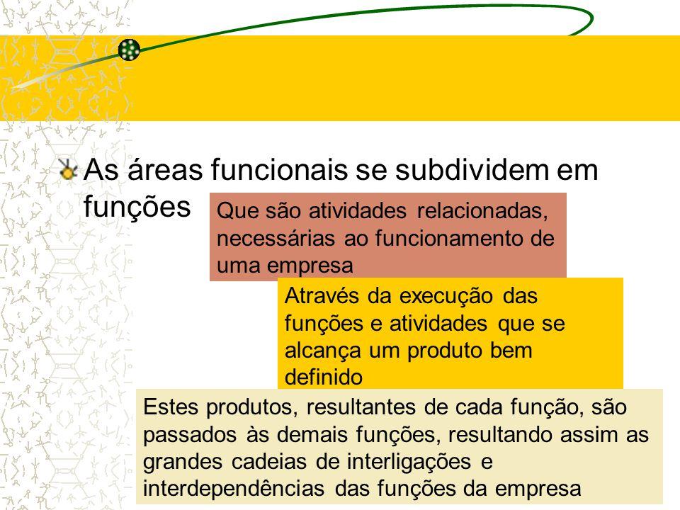 As áreas funcionais se subdividem em funções