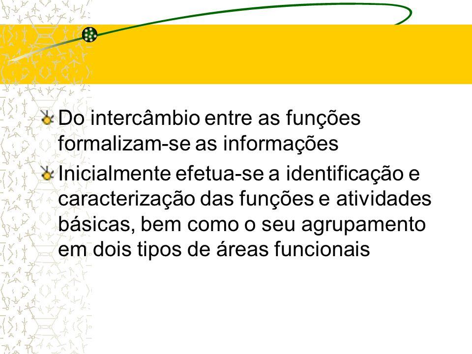 Do intercâmbio entre as funções formalizam-se as informações