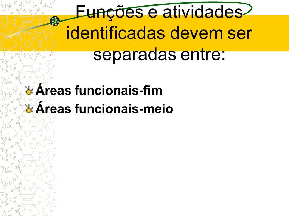 Funções e atividades identificadas devem ser separadas entre: