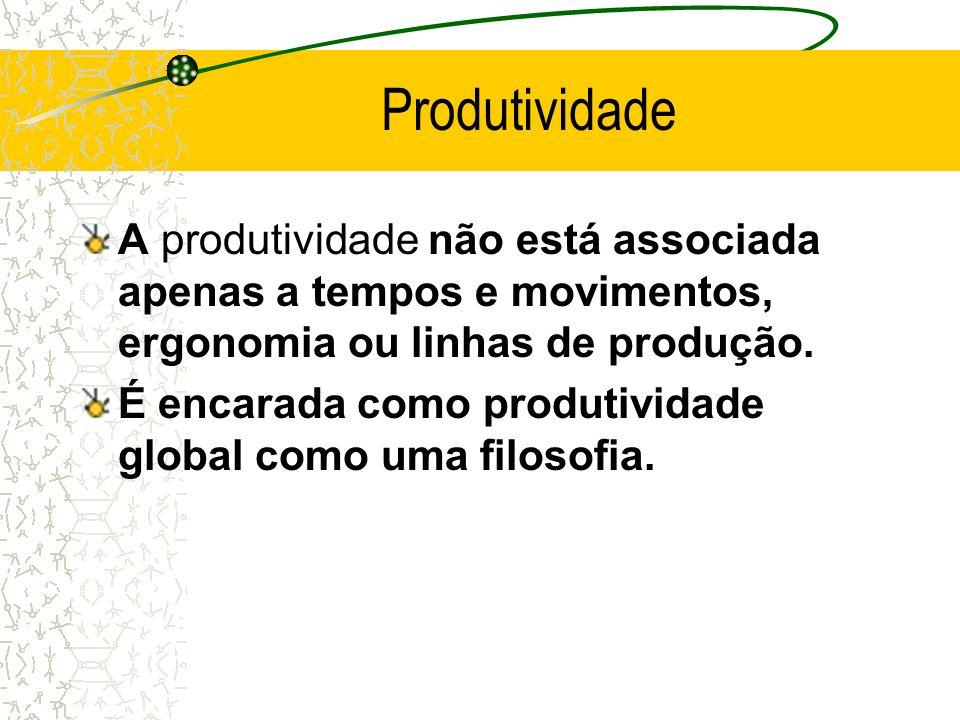 Produtividade A produtividade não está associada apenas a tempos e movimentos, ergonomia ou linhas de produção.