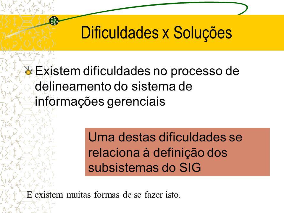 Dificuldades x Soluções