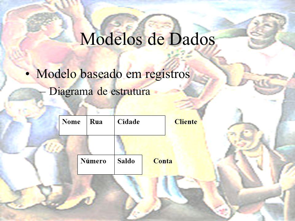 Modelos de Dados Modelo baseado em registros Diagrama de estrutura
