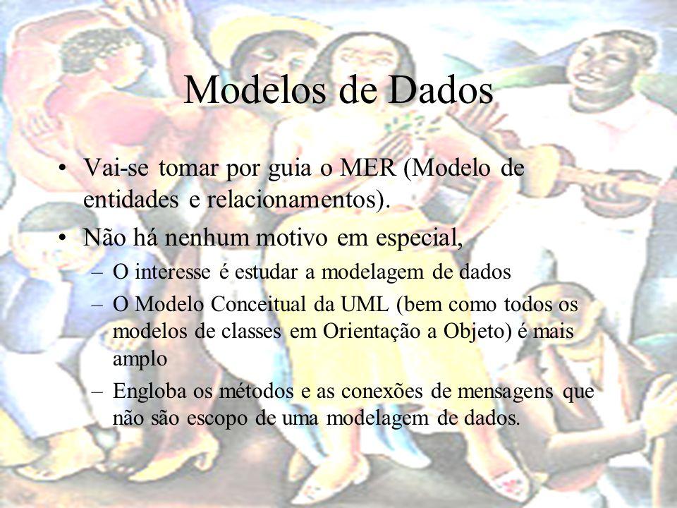 Modelos de Dados Vai-se tomar por guia o MER (Modelo de entidades e relacionamentos). Não há nenhum motivo em especial,
