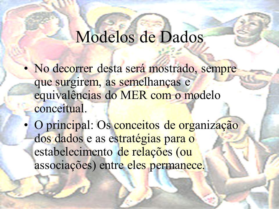 Modelos de Dados No decorrer desta será mostrado, sempre que surgirem, as semelhanças e equivalências do MER com o modelo conceitual.