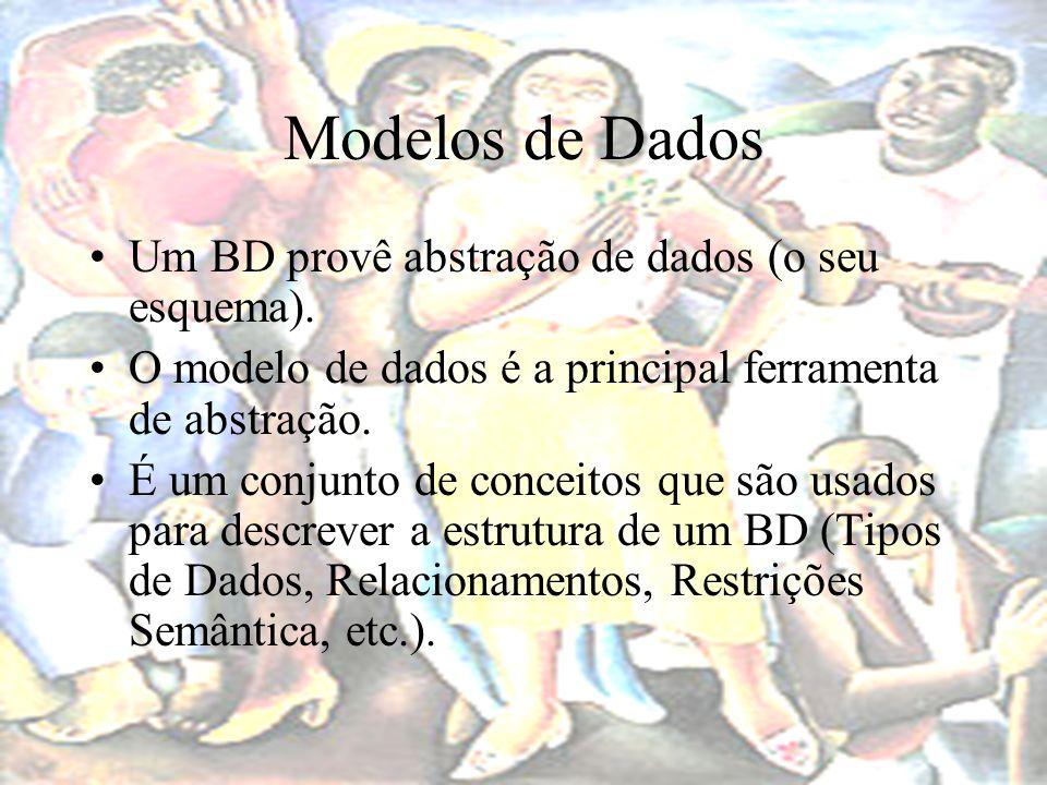 Modelos de Dados Um BD provê abstração de dados (o seu esquema).
