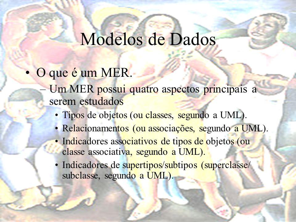 Modelos de Dados O que é um MER.