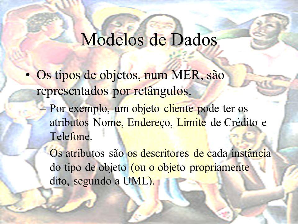 Modelos de Dados Os tipos de objetos, num MER, são representados por retângulos.