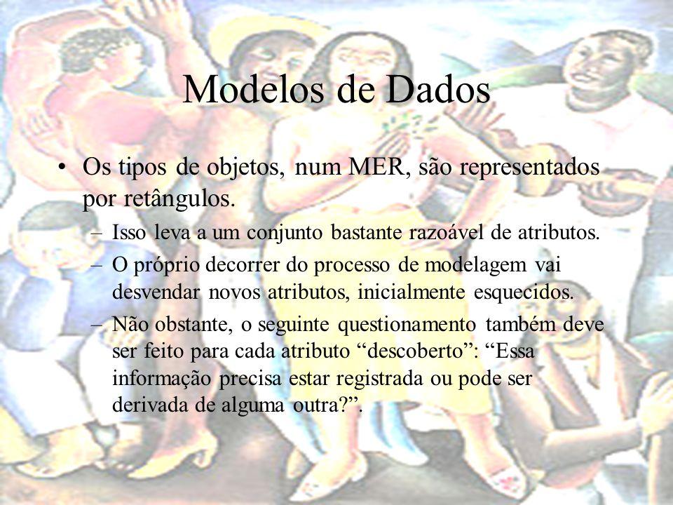 Modelos de Dados Os tipos de objetos, num MER, são representados por retângulos. Isso leva a um conjunto bastante razoável de atributos.