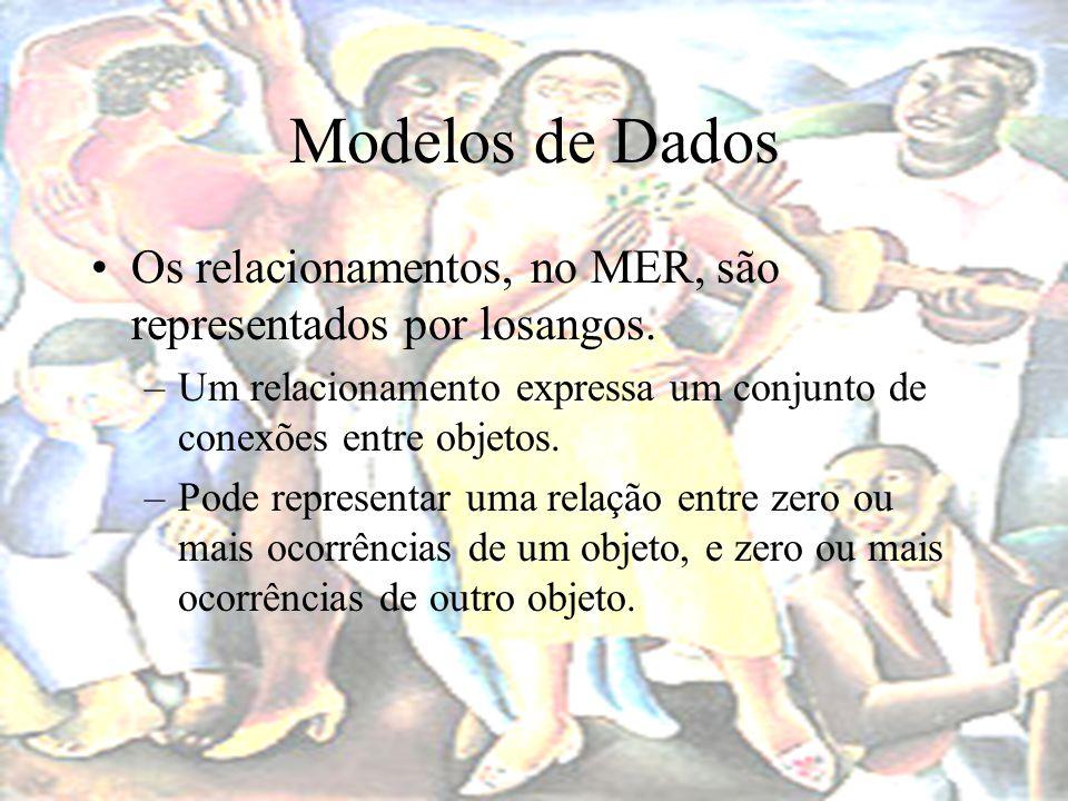 Modelos de Dados Os relacionamentos, no MER, são representados por losangos. Um relacionamento expressa um conjunto de conexões entre objetos.