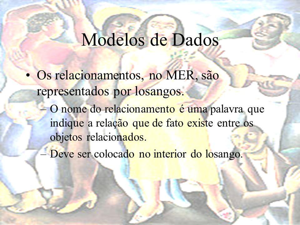 Modelos de Dados Os relacionamentos, no MER, são representados por losangos.
