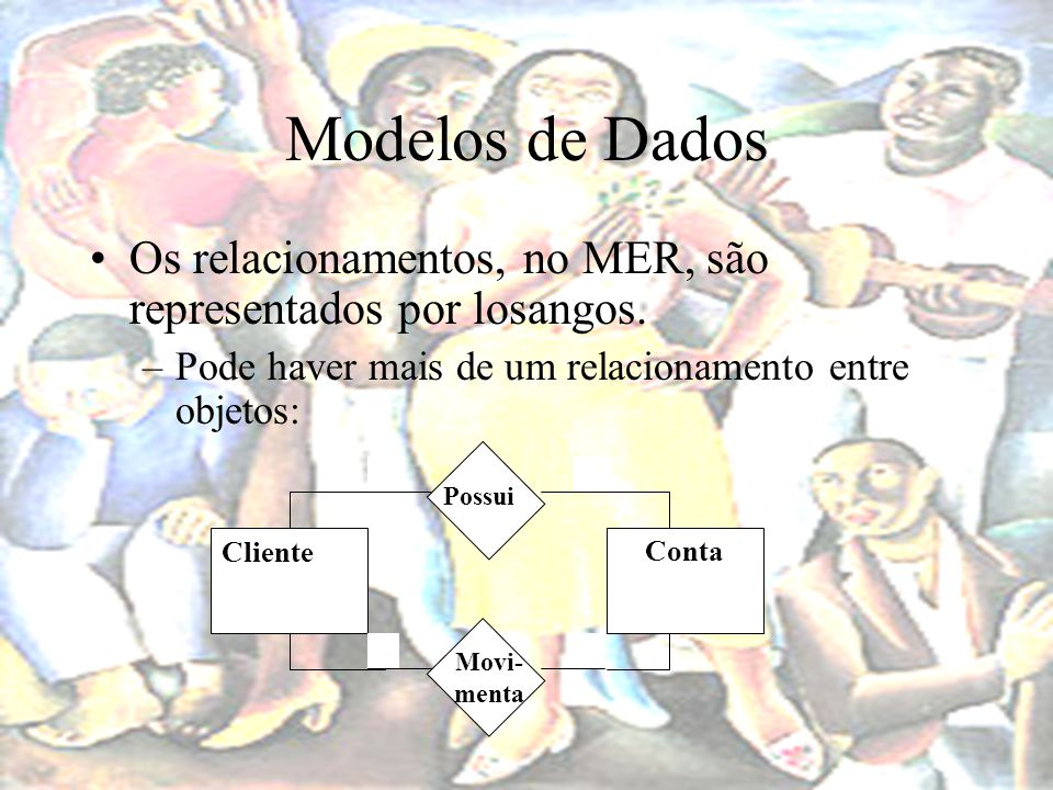 Modelos de Dados Os relacionamentos, no MER, são representados por losangos. Pode haver mais de um relacionamento entre objetos: