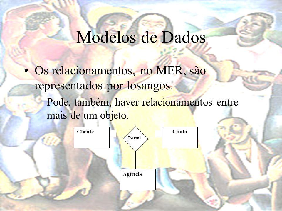 Modelos de Dados Os relacionamentos, no MER, são representados por losangos. Pode, também, haver relacionamentos entre mais de um objeto.