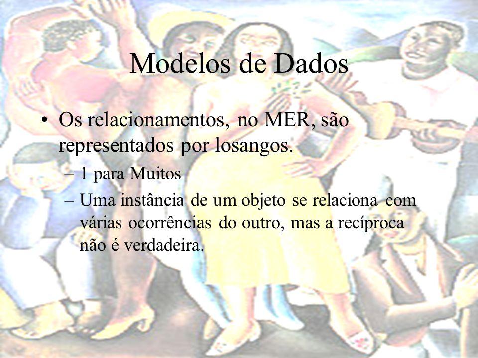 Modelos de Dados Os relacionamentos, no MER, são representados por losangos. 1 para Muitos.