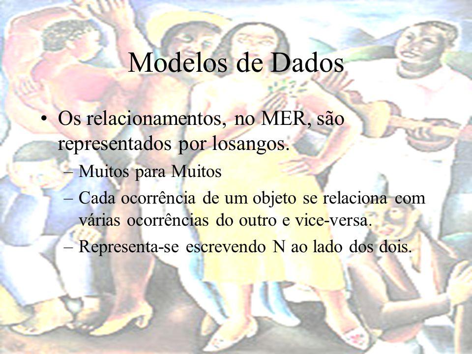 Modelos de Dados Os relacionamentos, no MER, são representados por losangos. Muitos para Muitos.