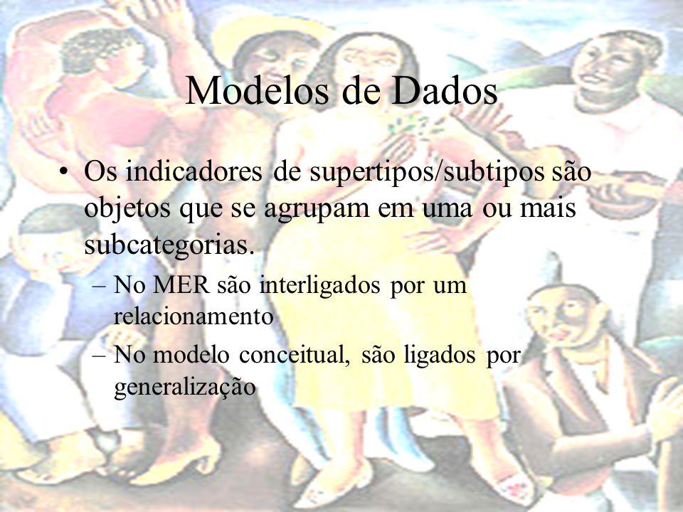 Modelos de Dados Os indicadores de supertipos/subtipos são objetos que se agrupam em uma ou mais subcategorias.
