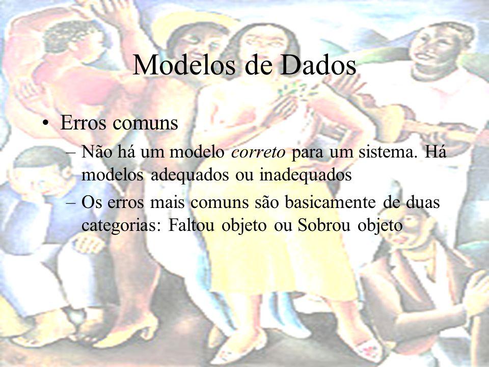 Modelos de Dados Erros comuns
