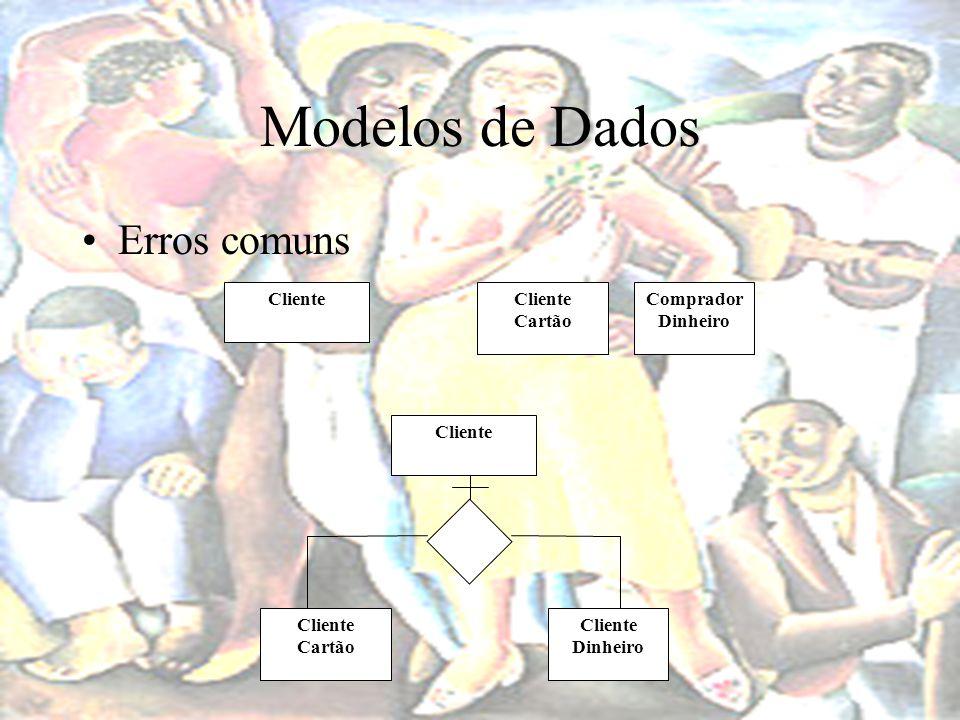 Modelos de Dados Erros comuns Cliente Cartão Cliente Dinheiro Cliente