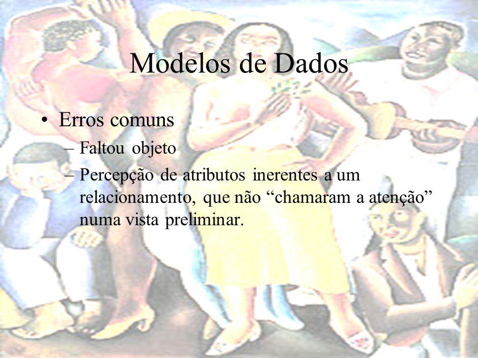 Modelos de Dados Erros comuns Faltou objeto